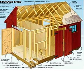 Building a shed do it yourself storage shed plans need plans to build a shed solutioingenieria Choice Image