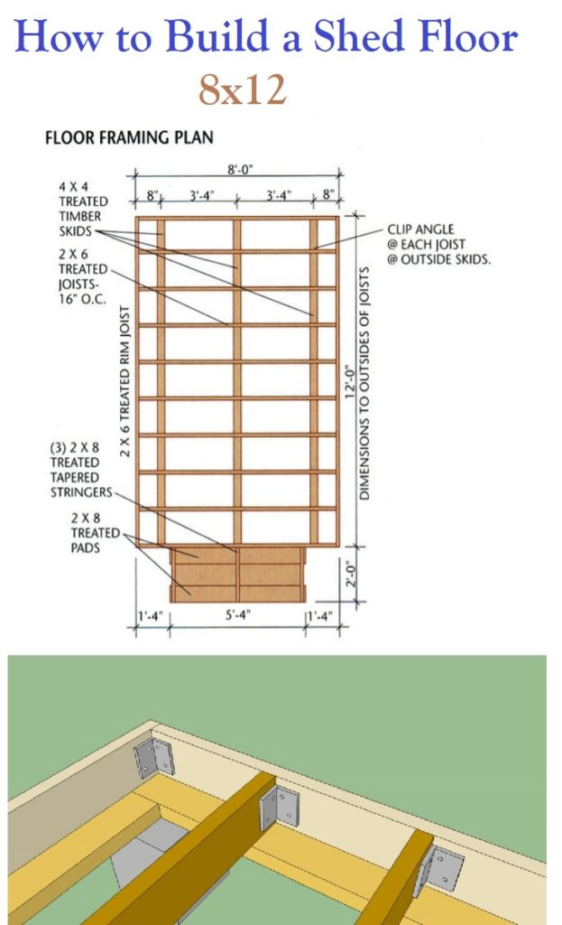 How To Build A Shed Floor Storage Shed Plans